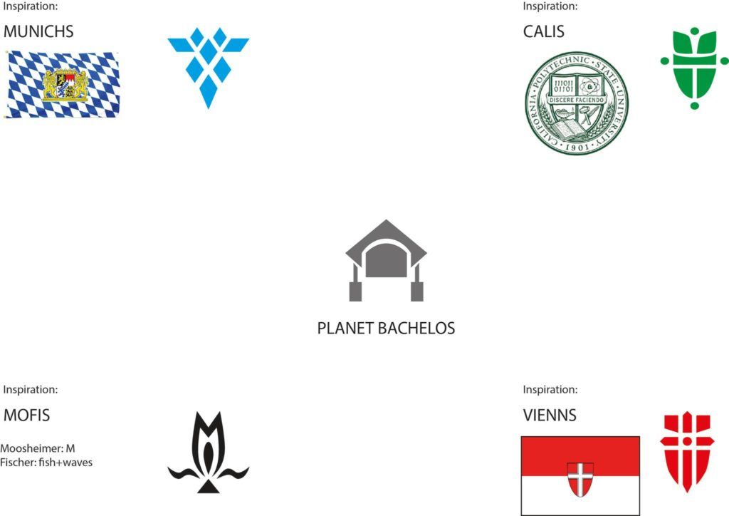 Logos and inspirations for each alien species